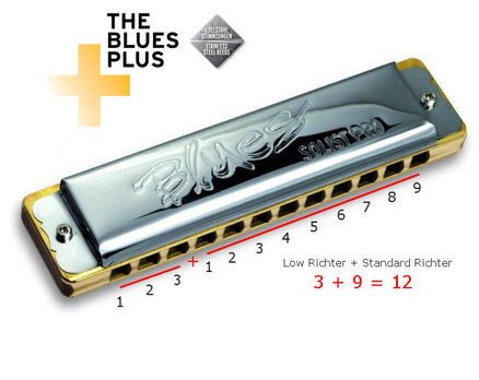 Seydel Blues Soloist Pro 12 Steel Key of Low D